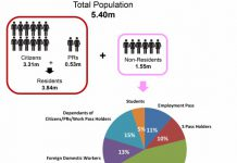 From Population in Brief 2013